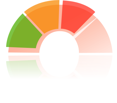 intensive courses spanish